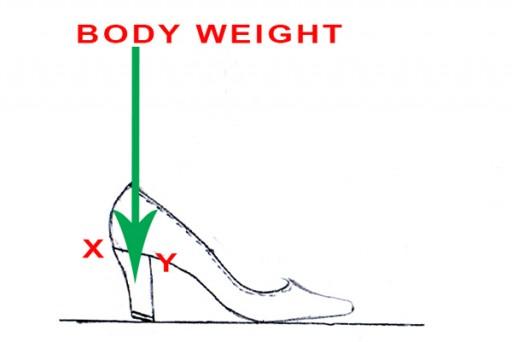 body-weight-1
