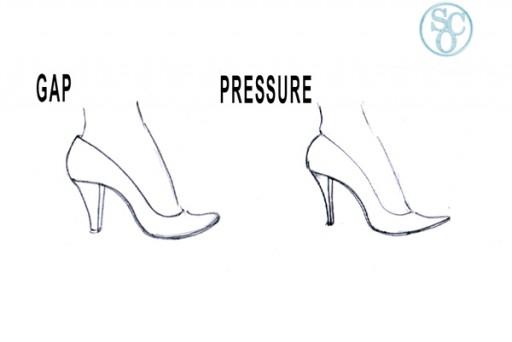 gap-in-the-heel